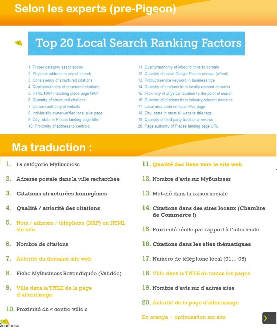 criteres-resultats-locaux