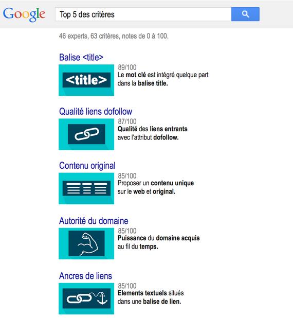 criteres-seo-google