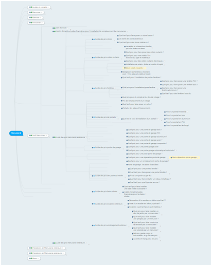 carte-complete-mindmapping