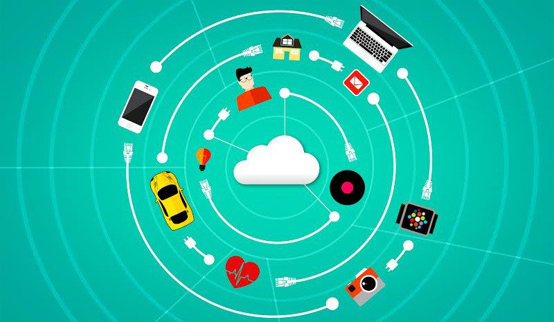 Internet of Things - A connected world concept with digital cloud and devices