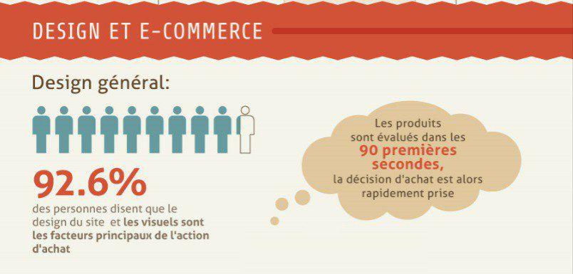 design-ecommerce