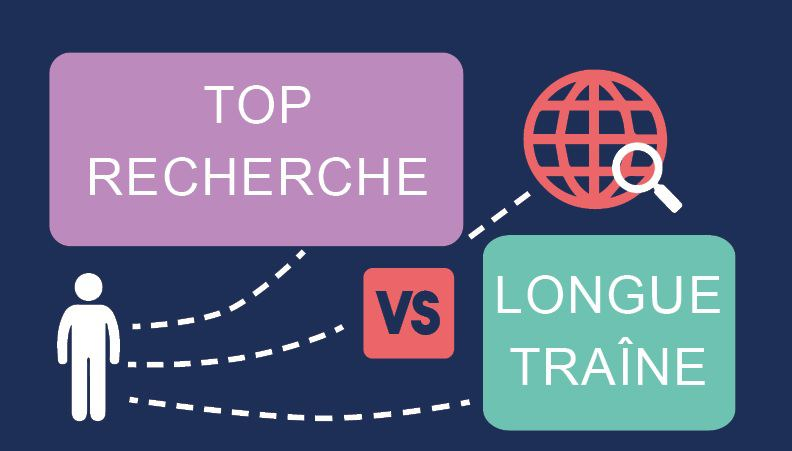 long-tail-infographie