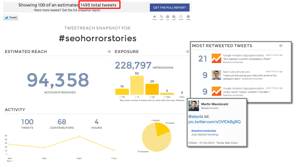 seohorrorstories