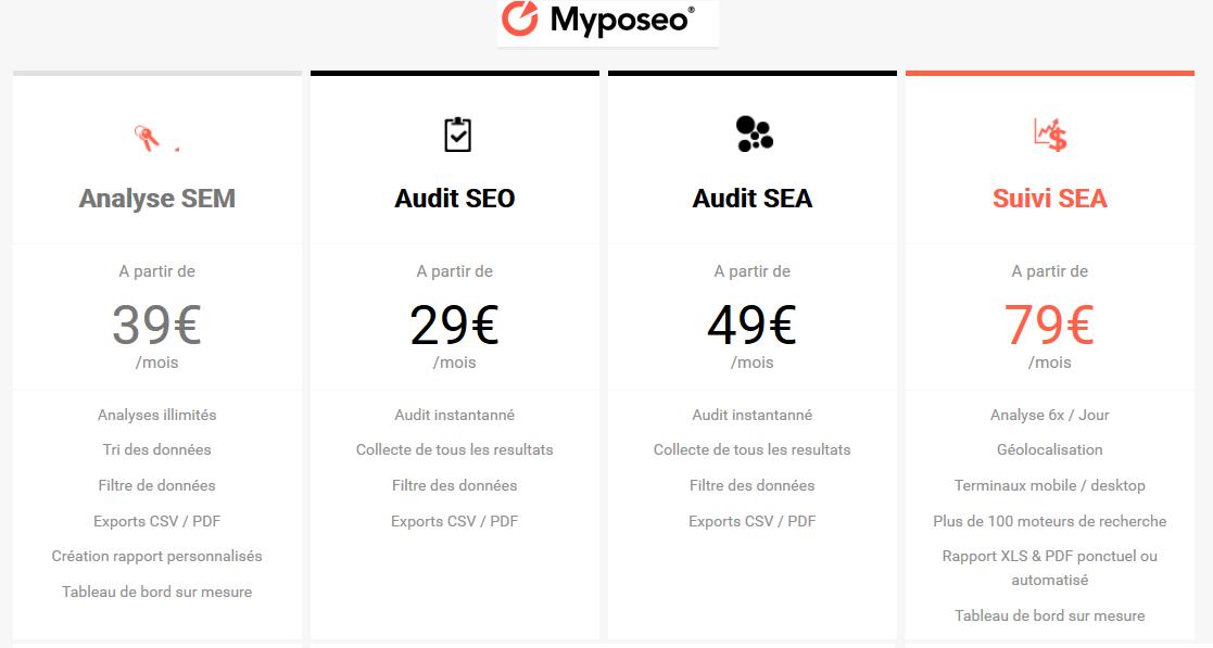 myposeo-prix